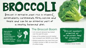 broccoli_infographic_620x350